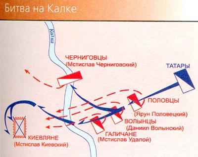 Битва на реке Калке (31